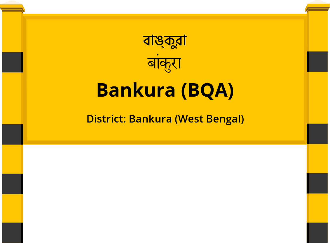 Bankura (BQA) Railway Station