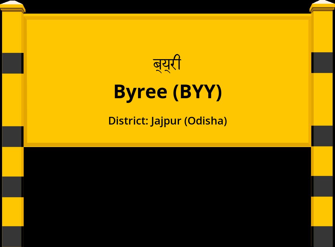 Byree (BYY) Railway Station