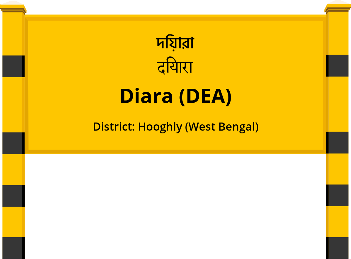 Diara (DEA) Railway Station