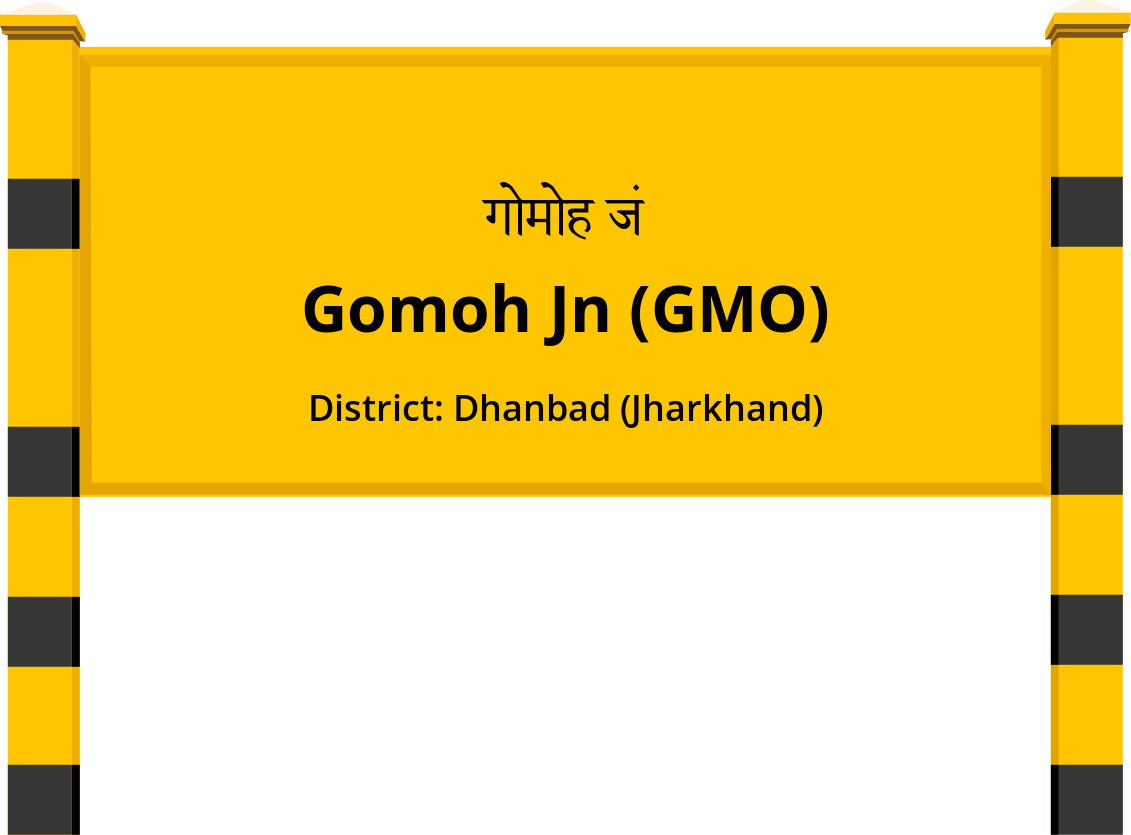 Gomoh Jn (GMO) Railway Station
