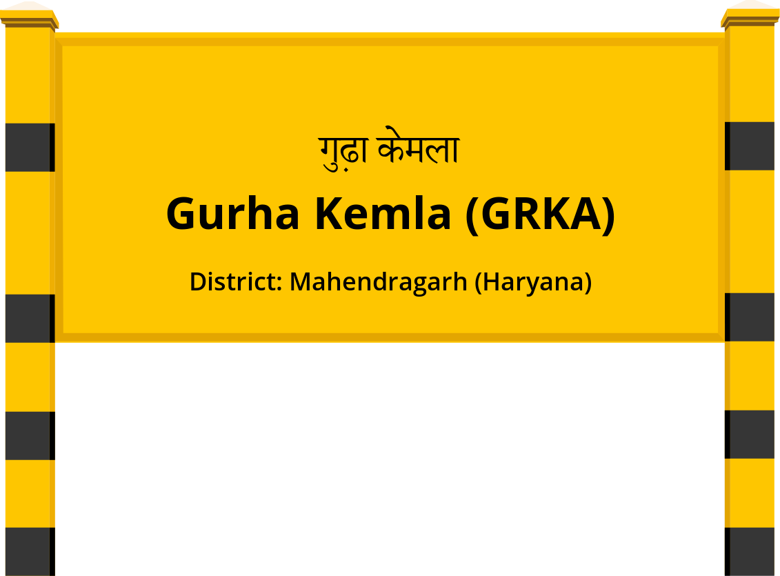 Gurha Kemla (GRKA) Railway Station