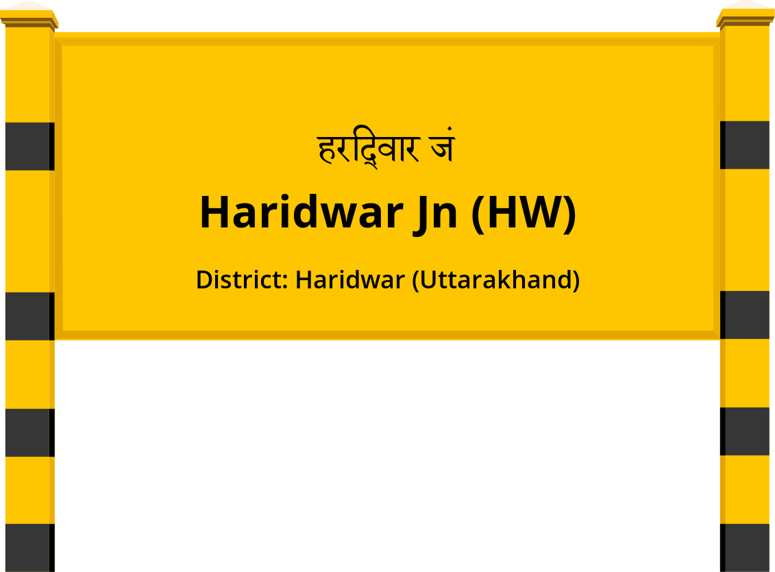 Haridwar Jn (HW) Railway Station