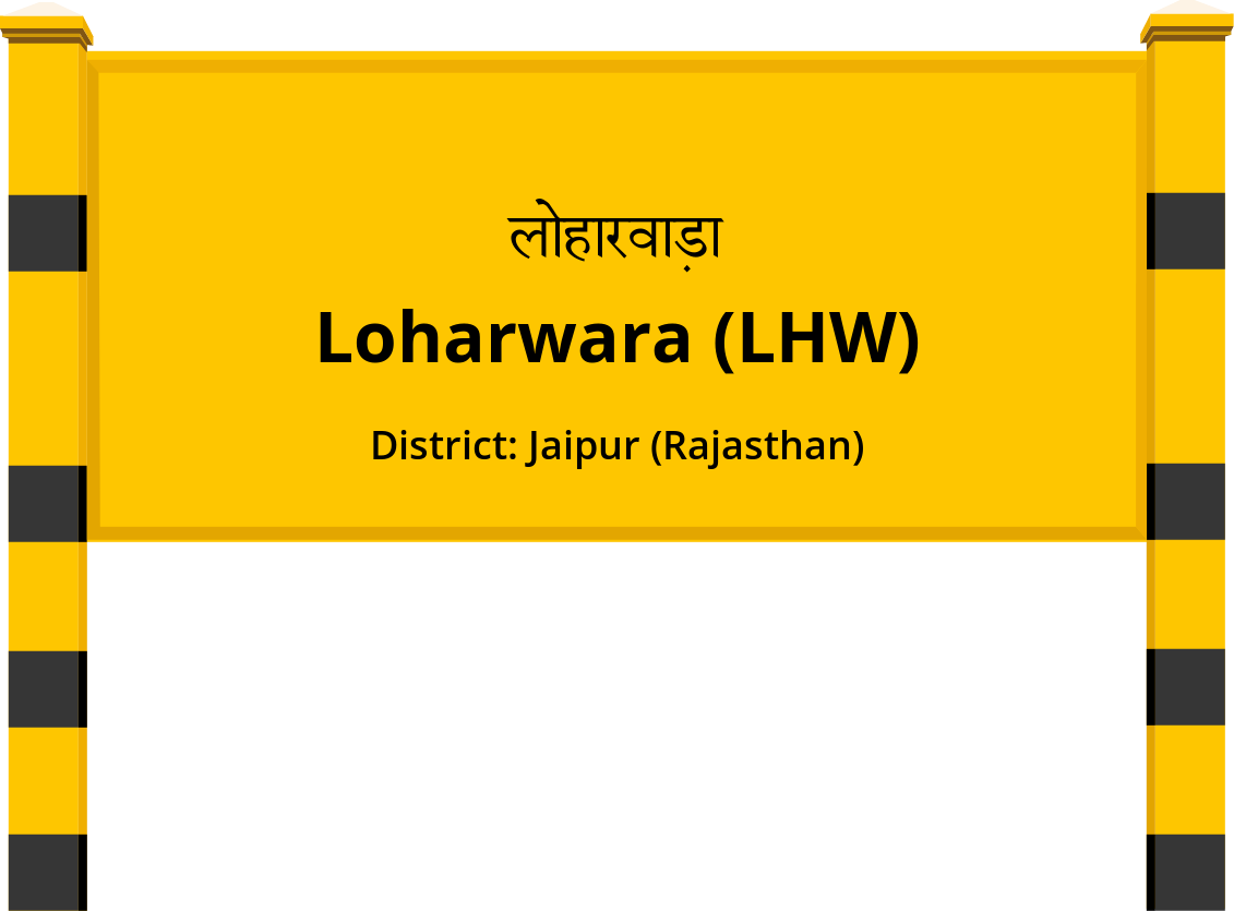 Loharwara (LHW) Railway Station