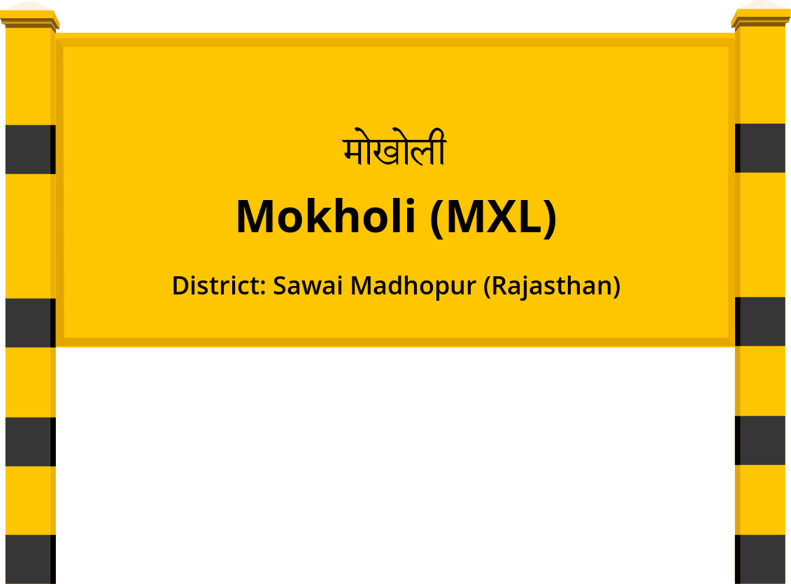 Mokholi (MXL) Railway Station