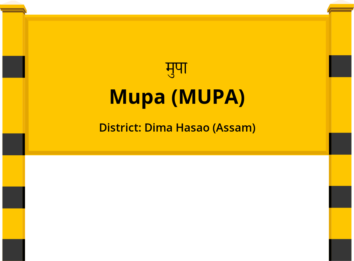 Mupa (MUPA) Railway Station