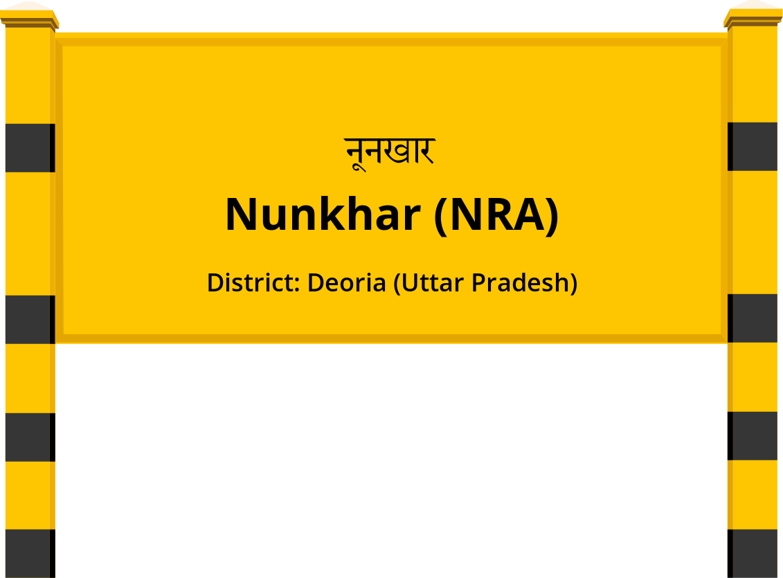 Nunkhar (NRA) Railway Station