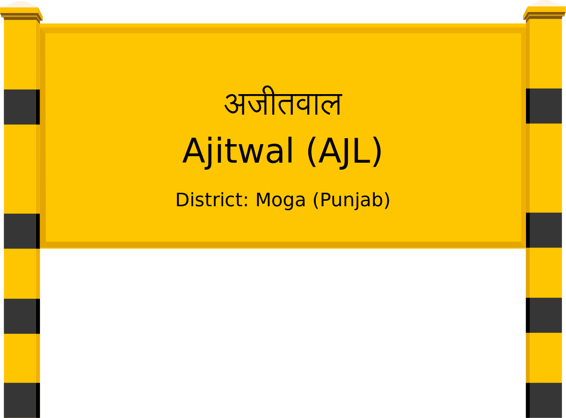 Ajitwal (AJL) Railway Station