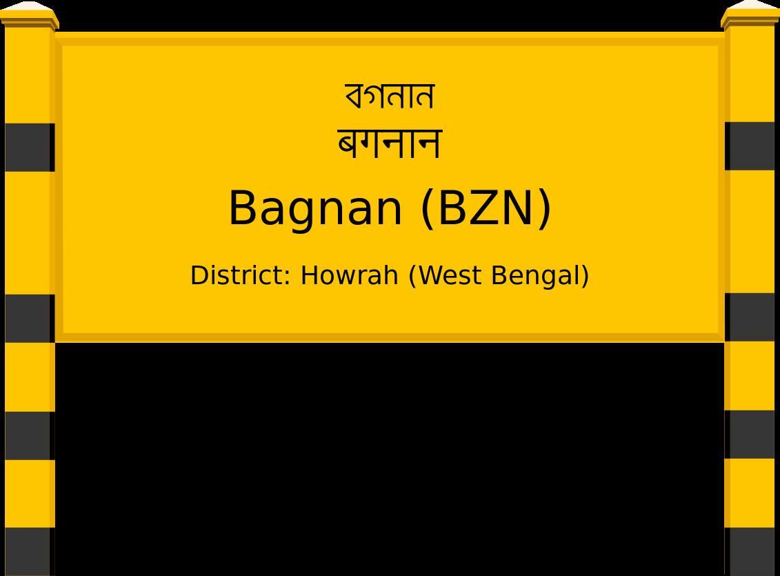 Bagnan (BZN) Railway Station