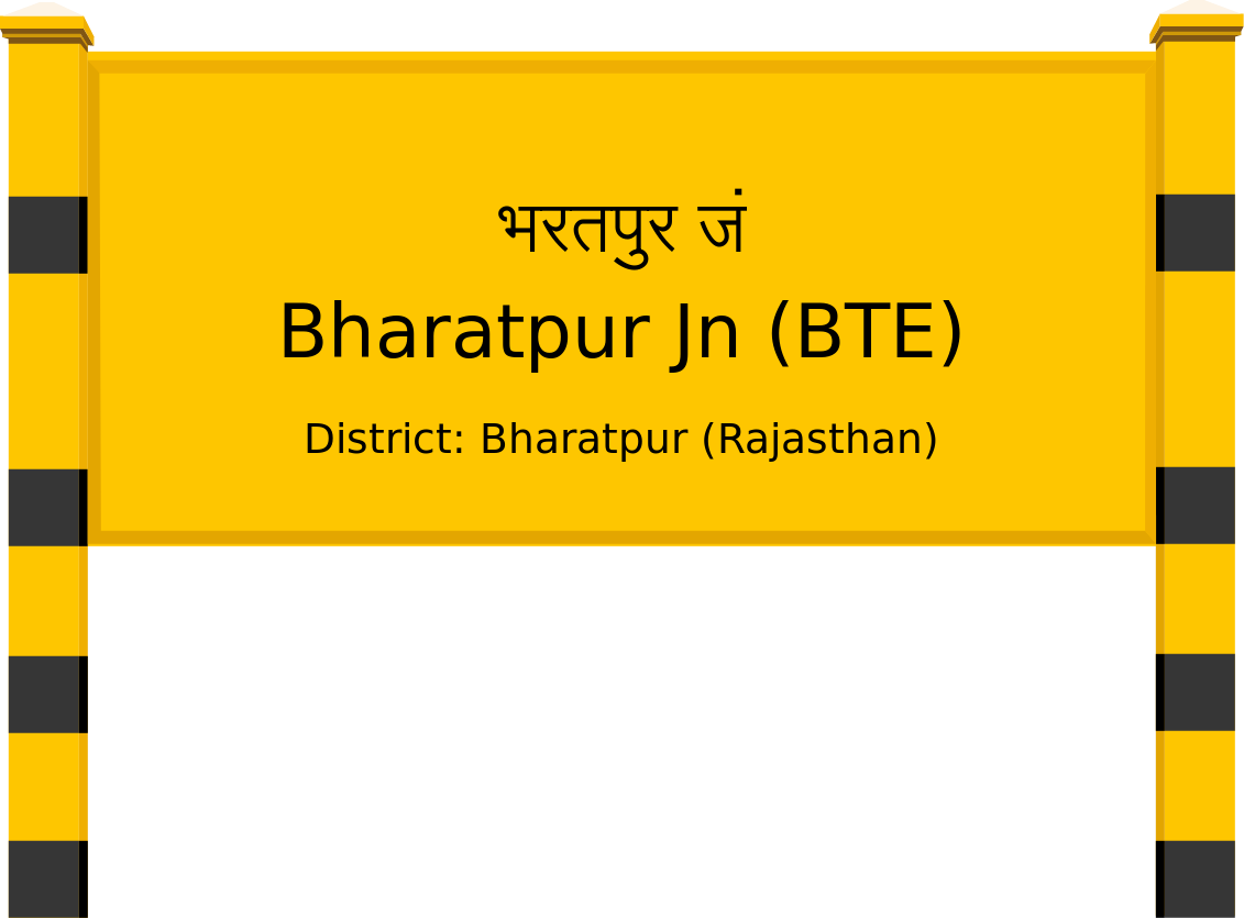 Bharatpur Jn (BTE) Railway Station