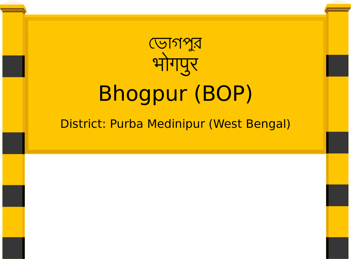 Bhogpur (BOP) Railway Station