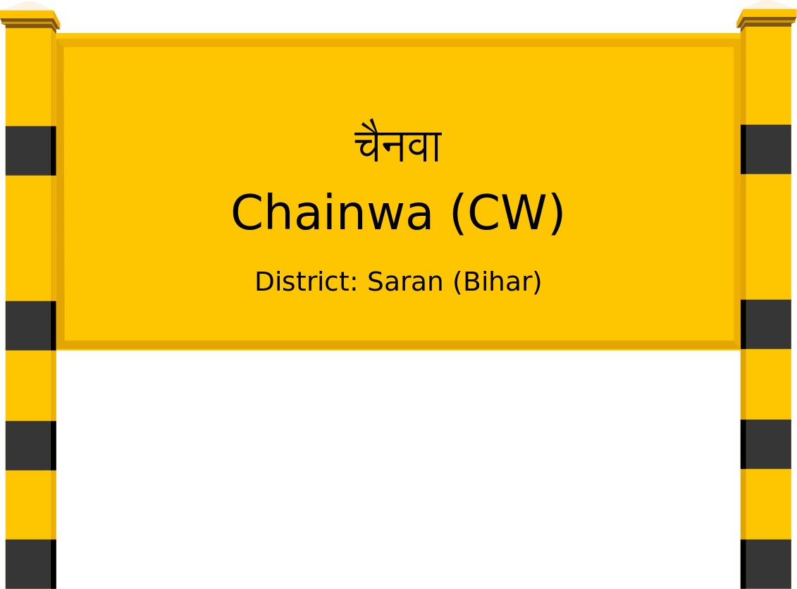 Chainwa (CW) Railway Station