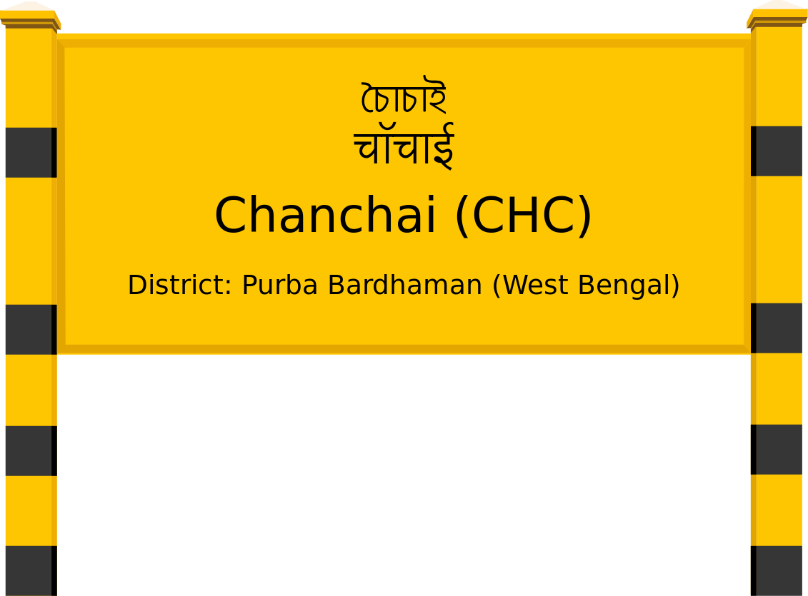 Chanchai (CHC) Railway Station