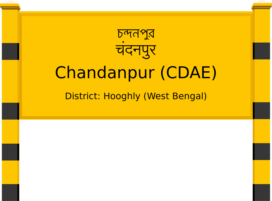 Chandanpur (CDAE) Railway Station