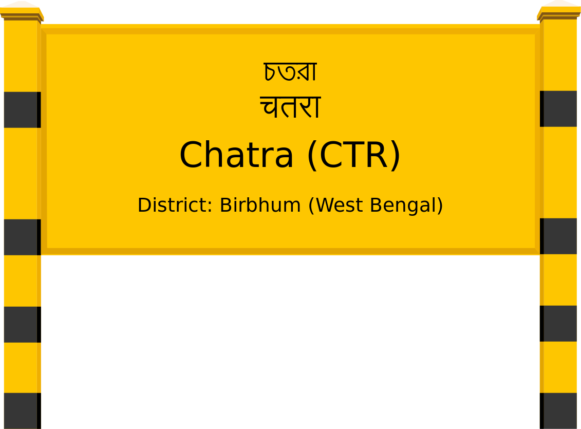 Chatra (CTR) Railway Station