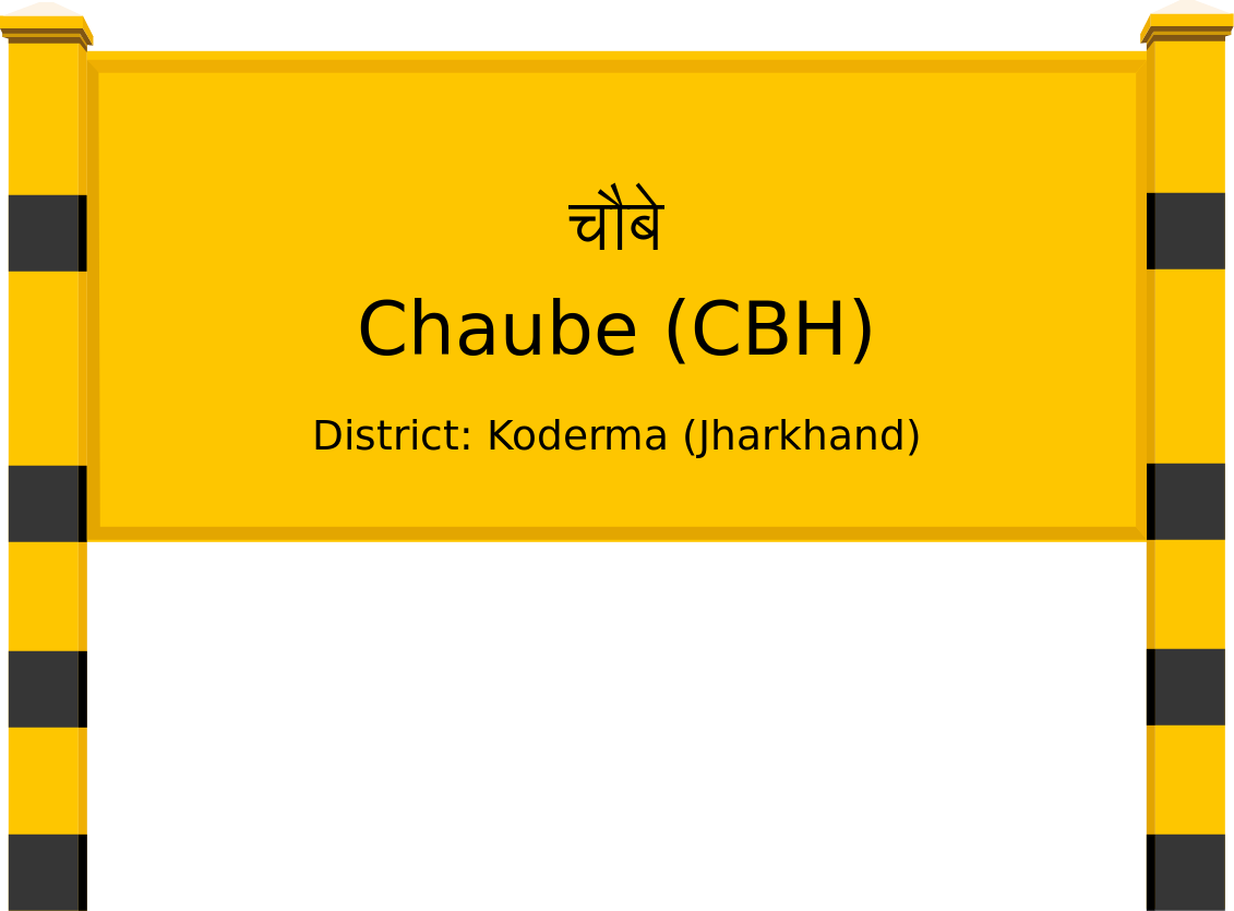 Chaube (CBH) Railway Station