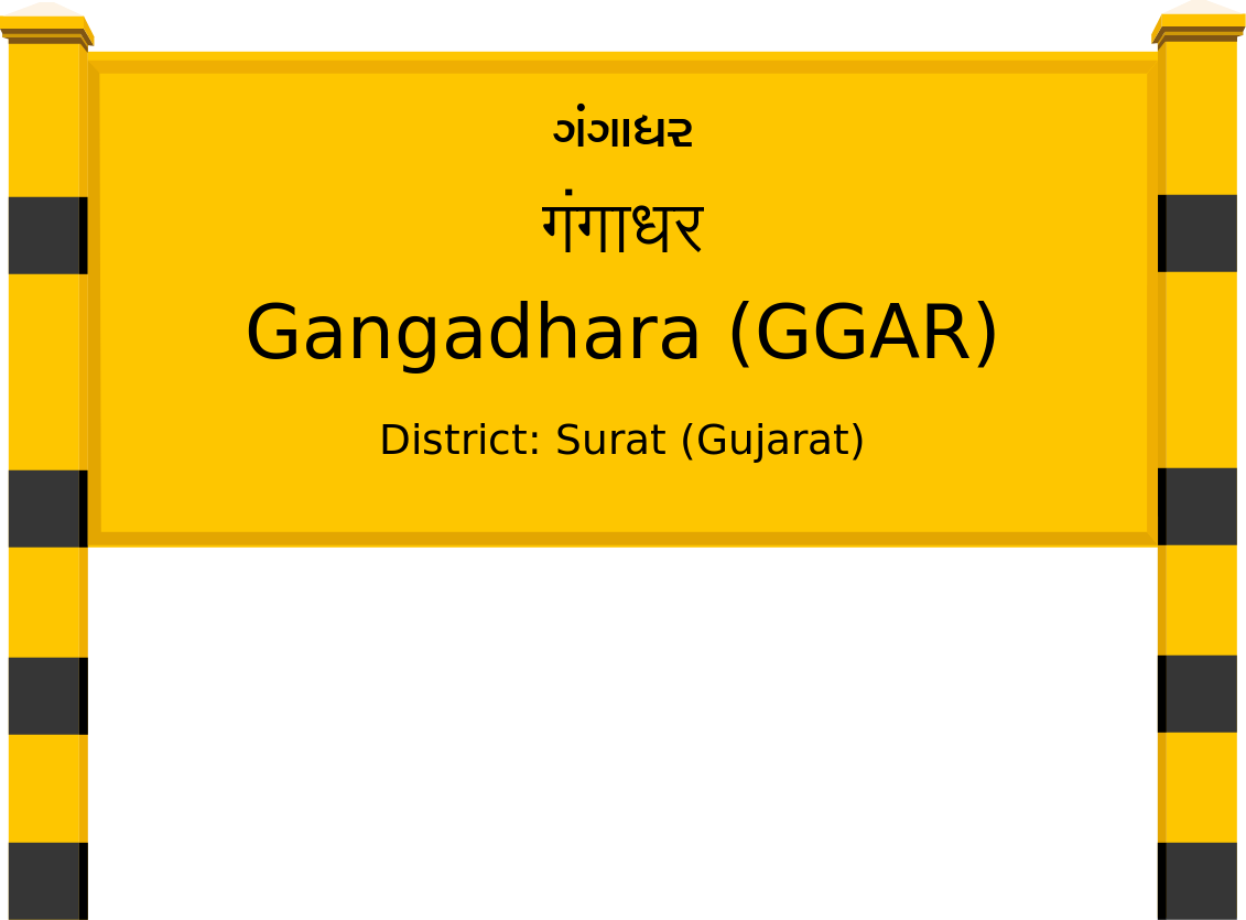 Gangadhara (GGAR) Railway Station