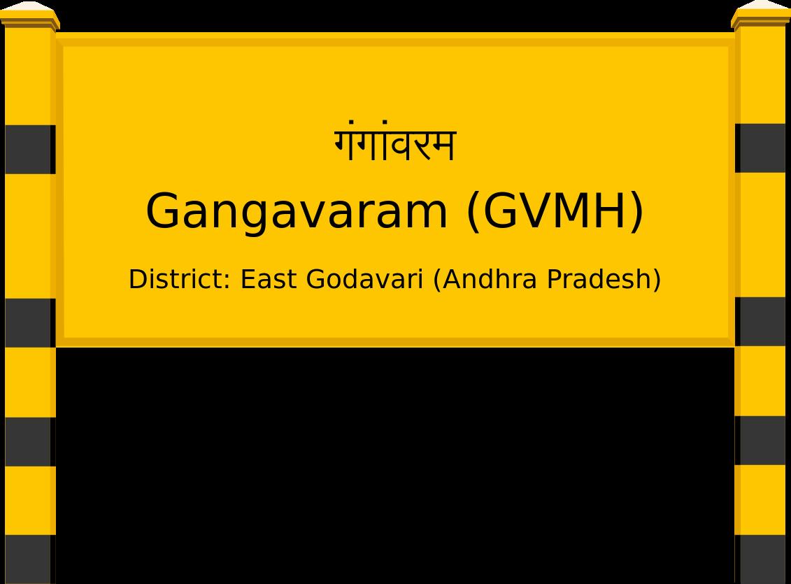 Gangavaram (GVMH) Railway Station