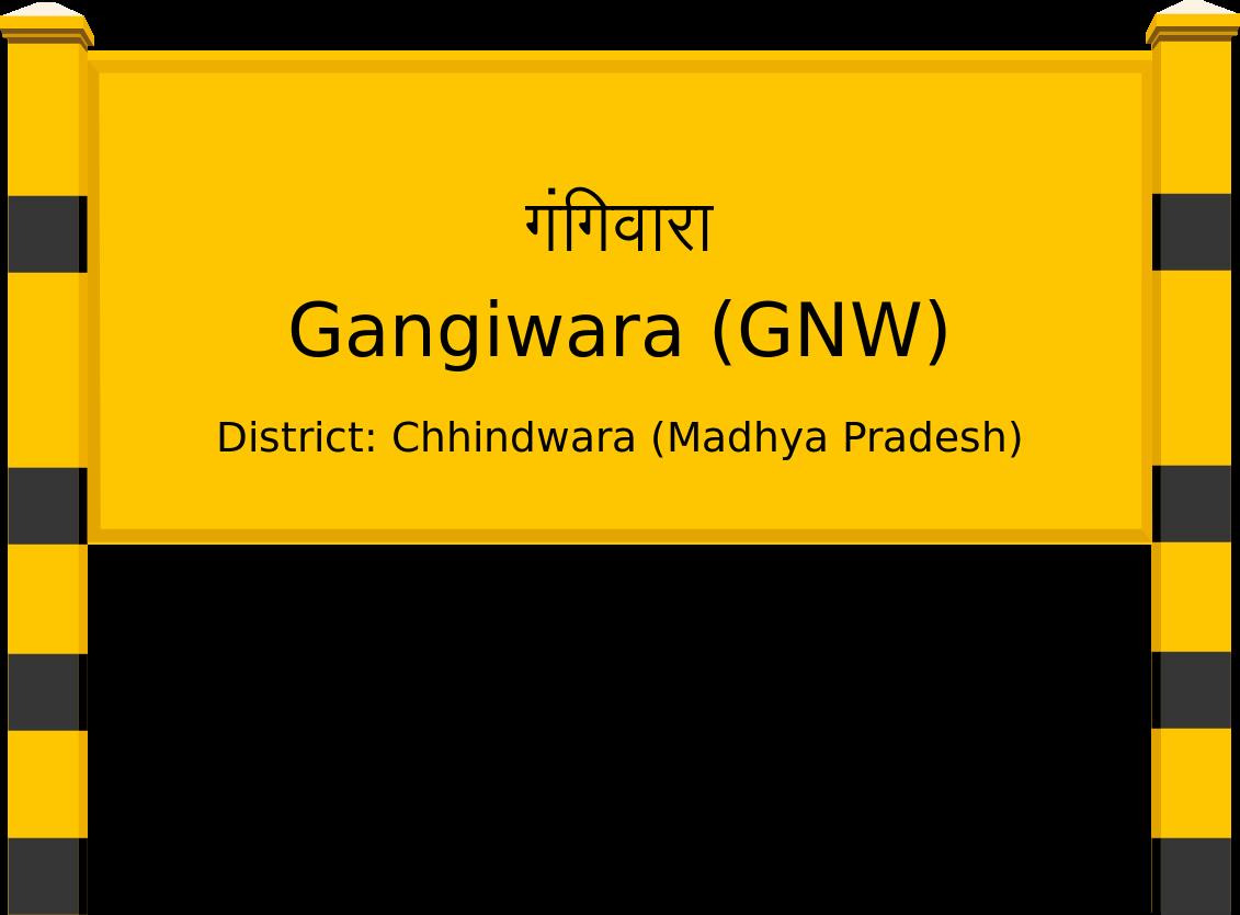 Gangiwara (GNW) Railway Station
