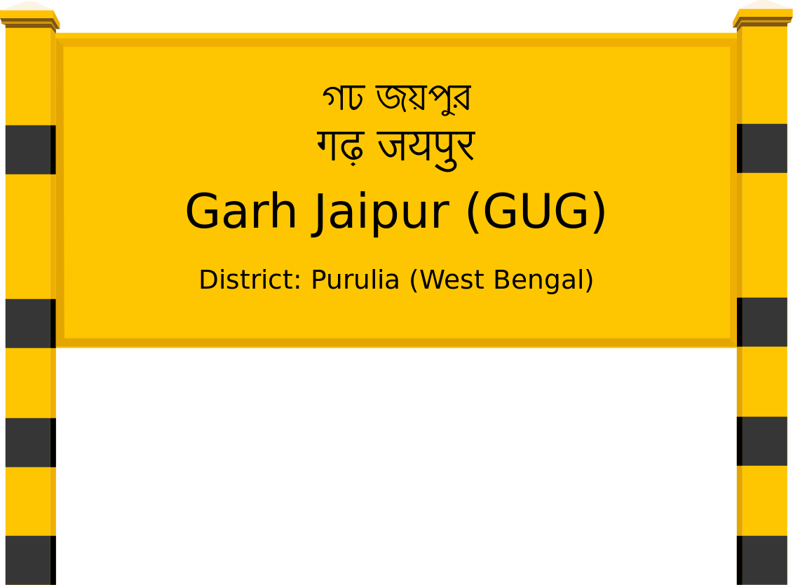 Garh Jaipur (GUG) Railway Station