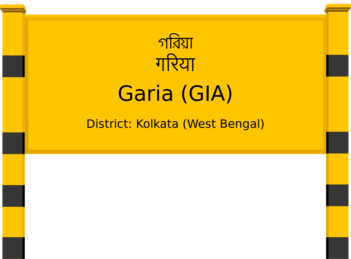 Garia (GIA) Railway Station