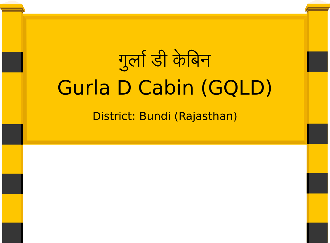 Gurla D Cabin (GQLD) Railway Station