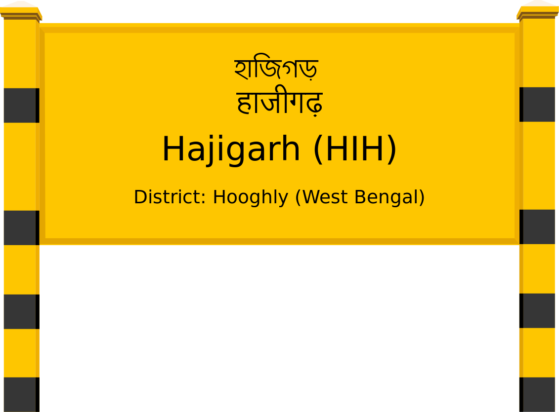 Hajigarh (HIH) Railway Station