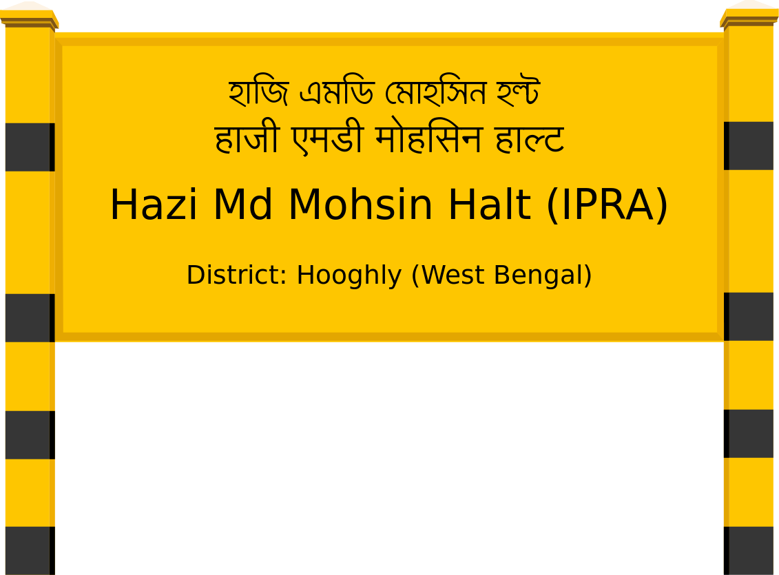 Hazi Md Mohsin Halt (IPRA) Railway Station