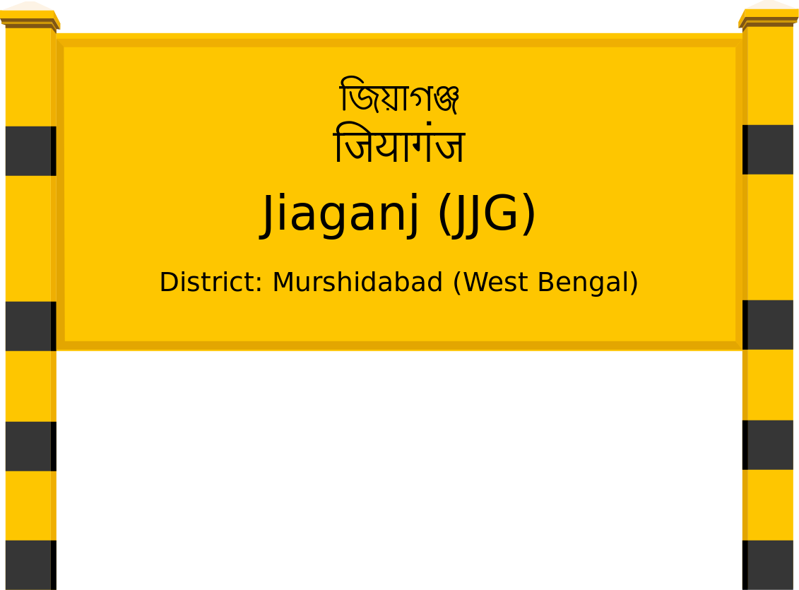 Jiaganj (JJG) Railway Station