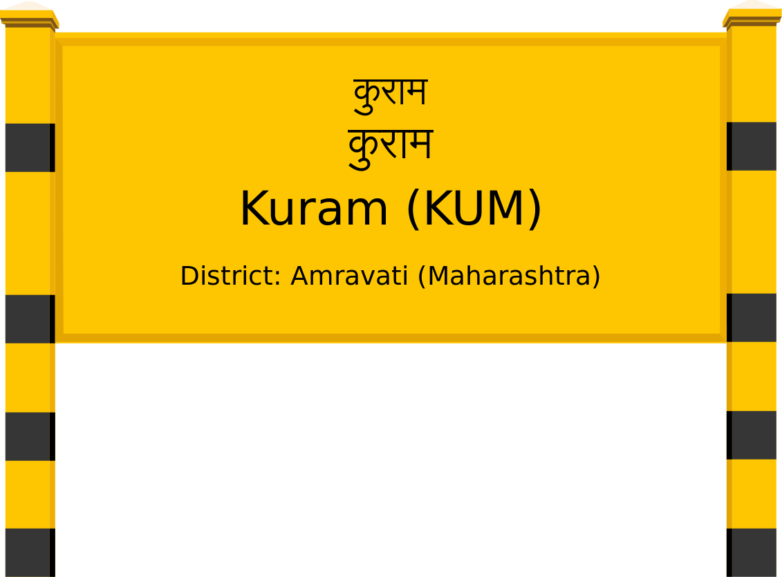 Kuram (KUM) Railway Station