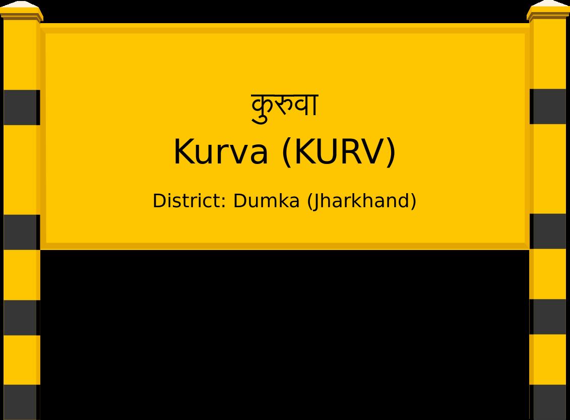 Kurva (KURV) Railway Station
