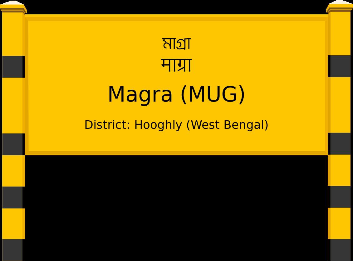 Magra (MUG) Railway Station