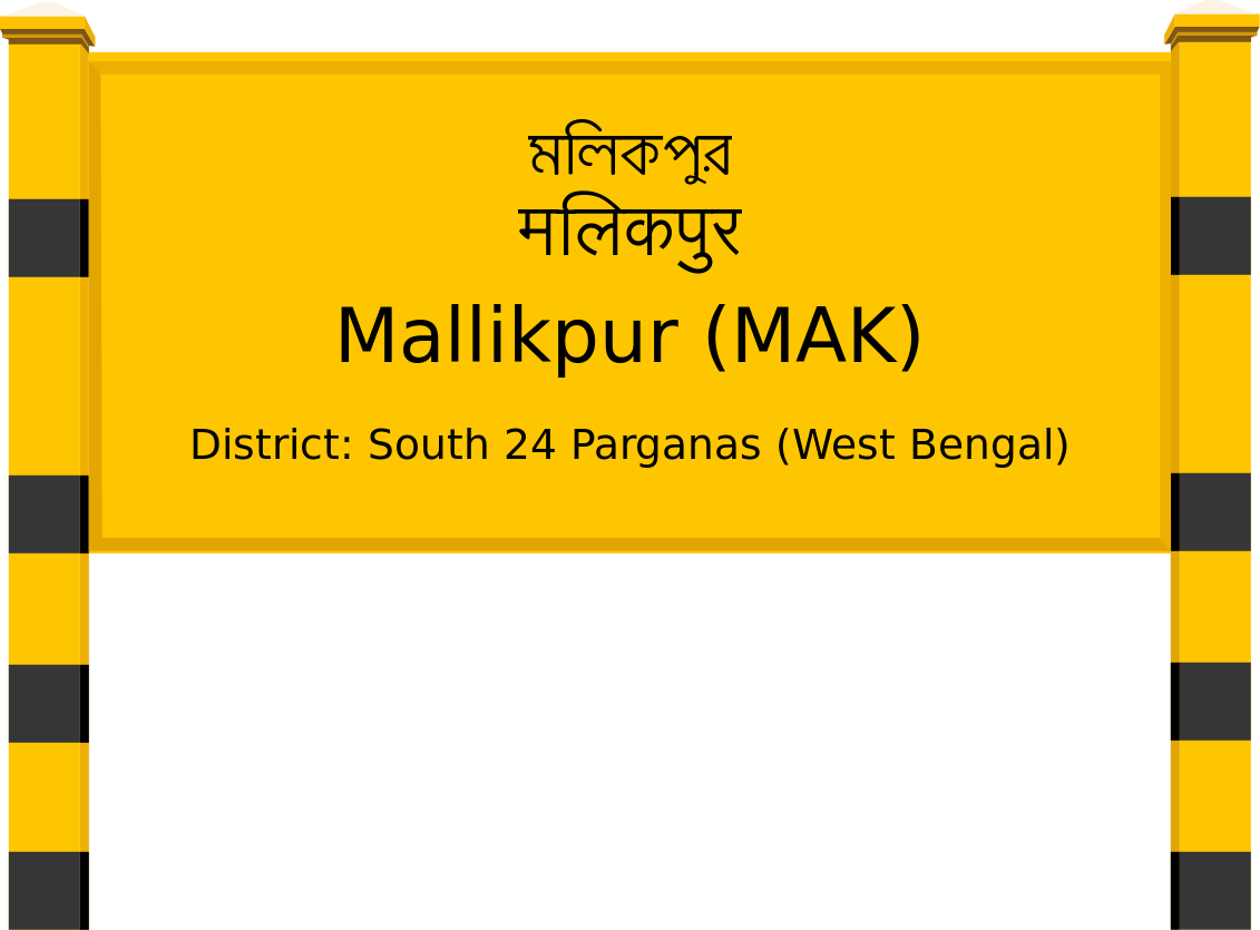 Mallikpur (MAK) Railway Station