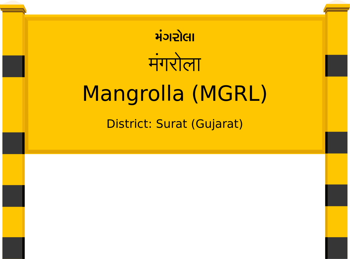 Mangrolla (MGRL) Railway Station