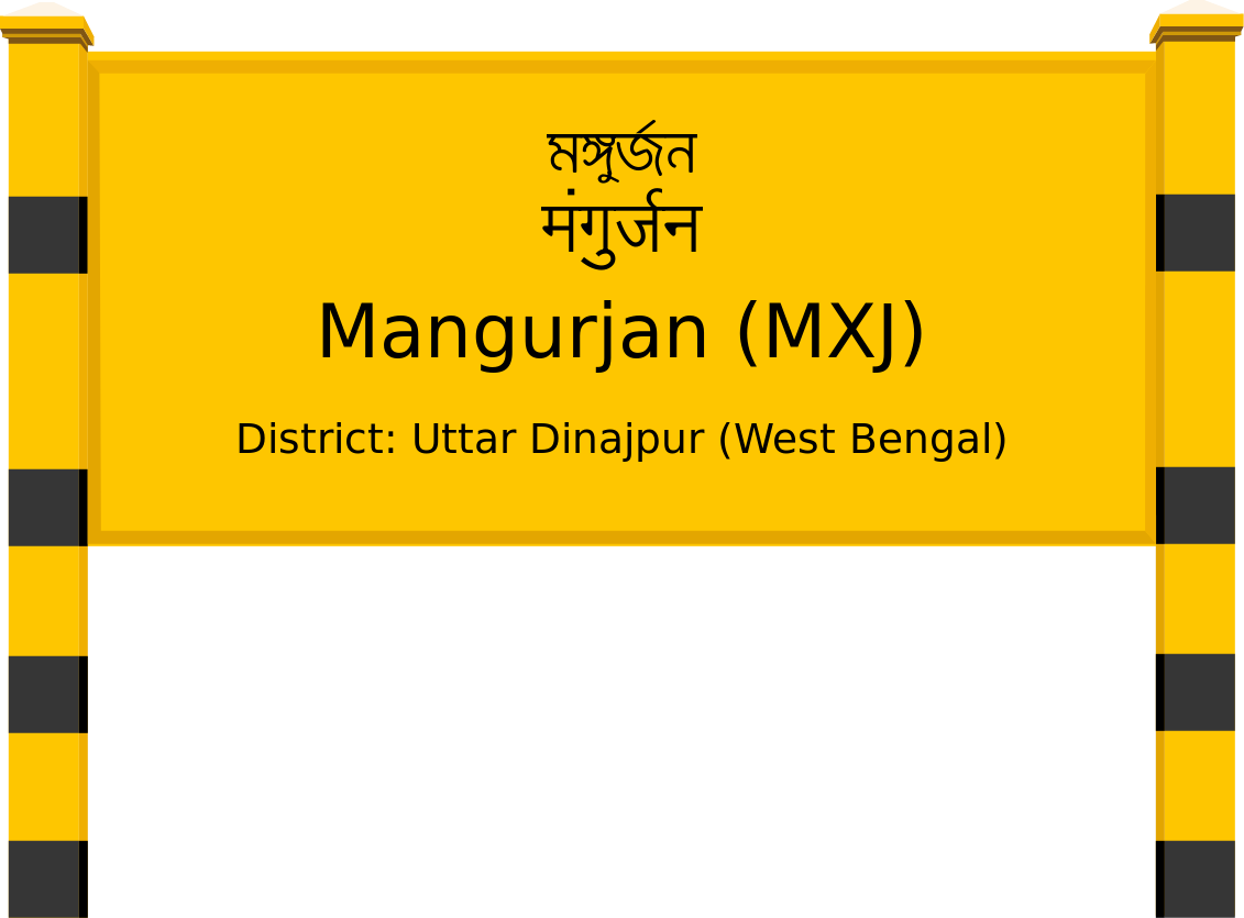 Mangurjan (MXJ) Railway Station