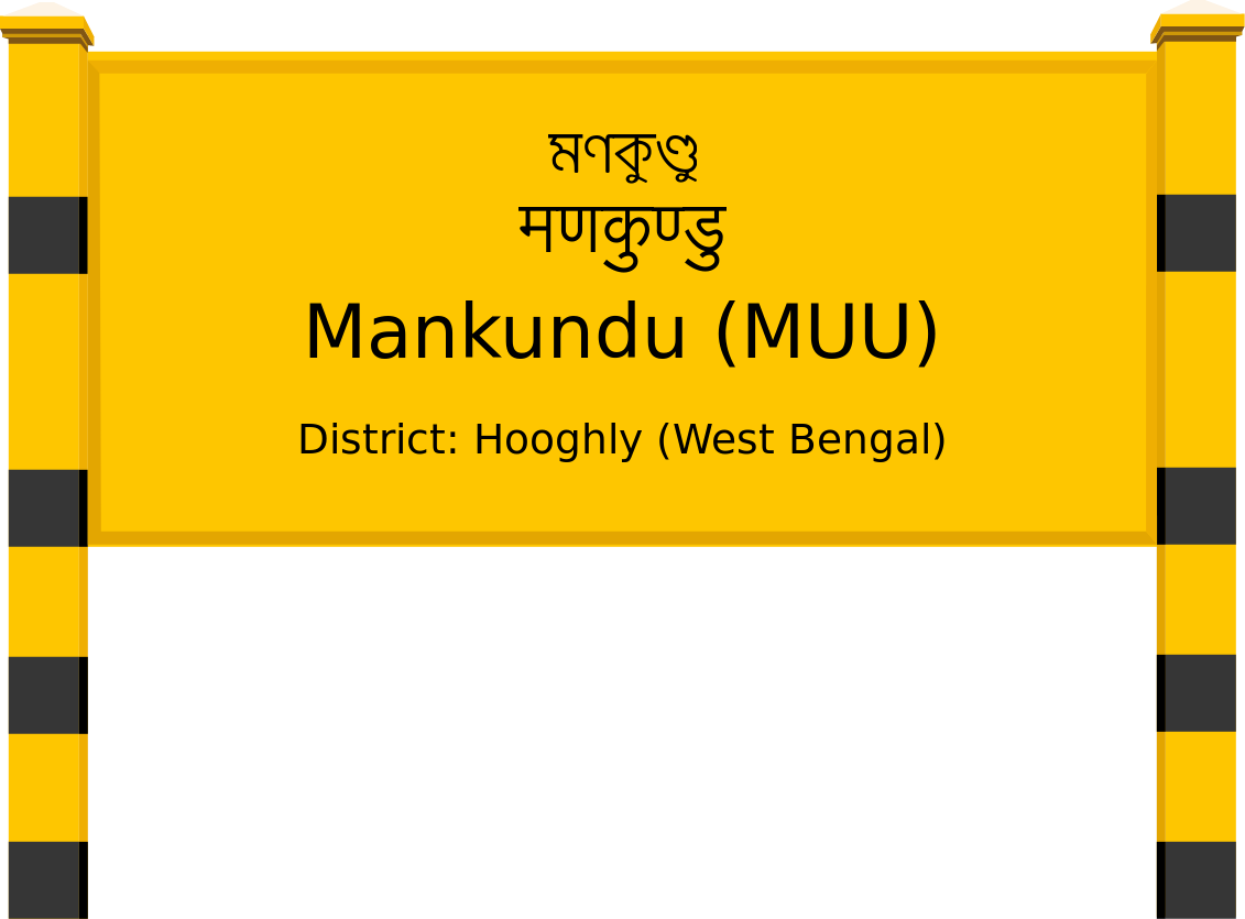 Mankundu (MUU) Railway Station