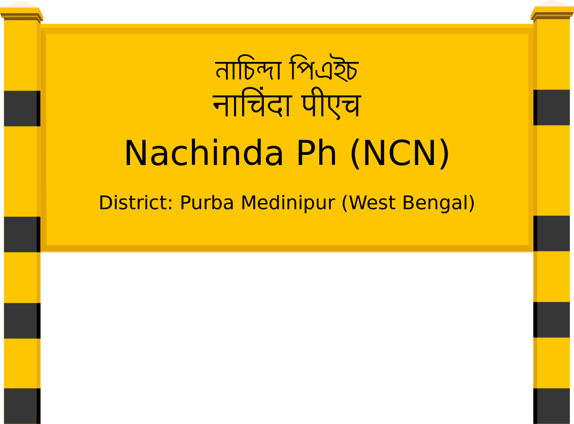 Nachinda Ph (NCN) Railway Station