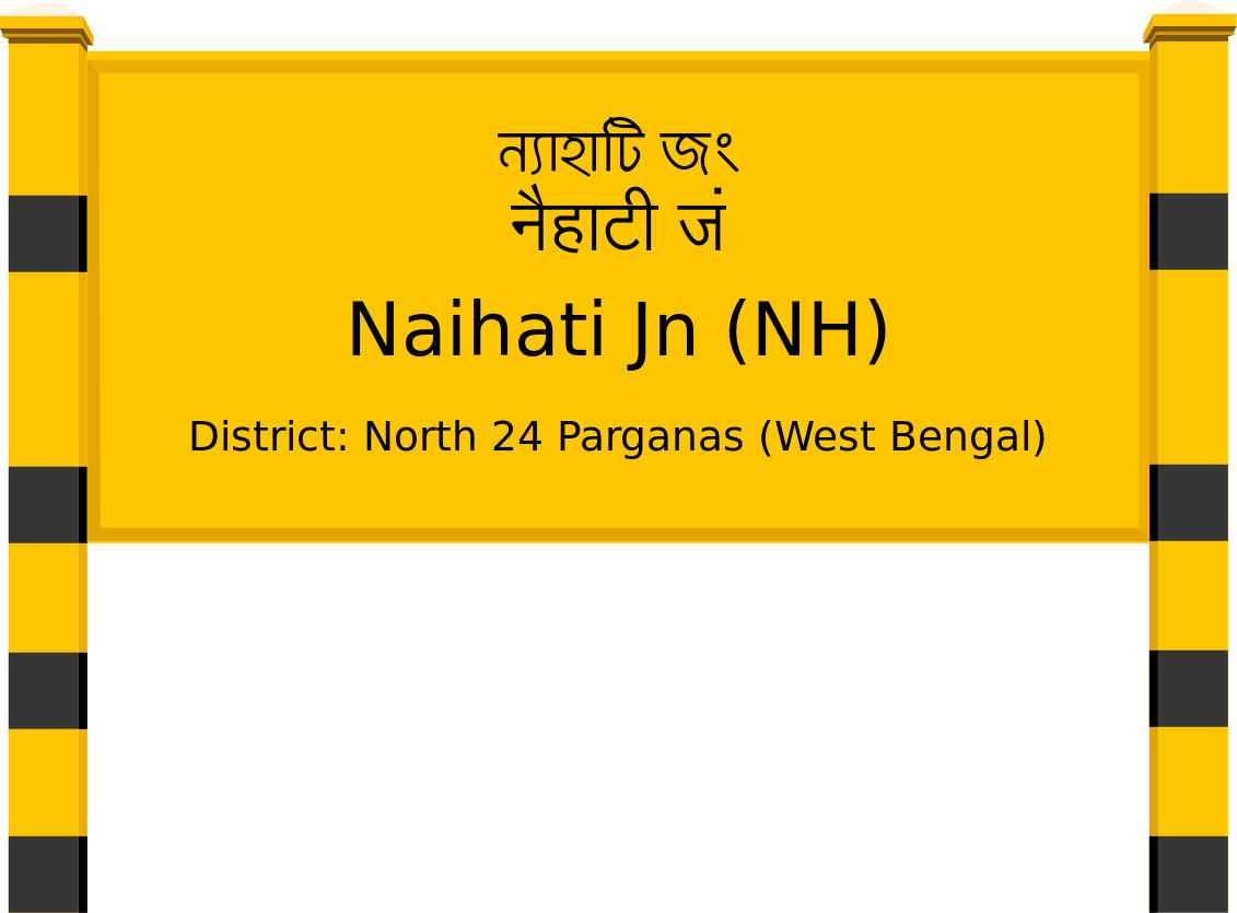 Naihati Jn (NH) Railway Station