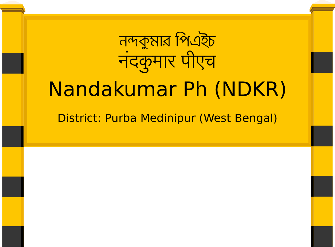 Nandakumar Ph (NDKR) Railway Station