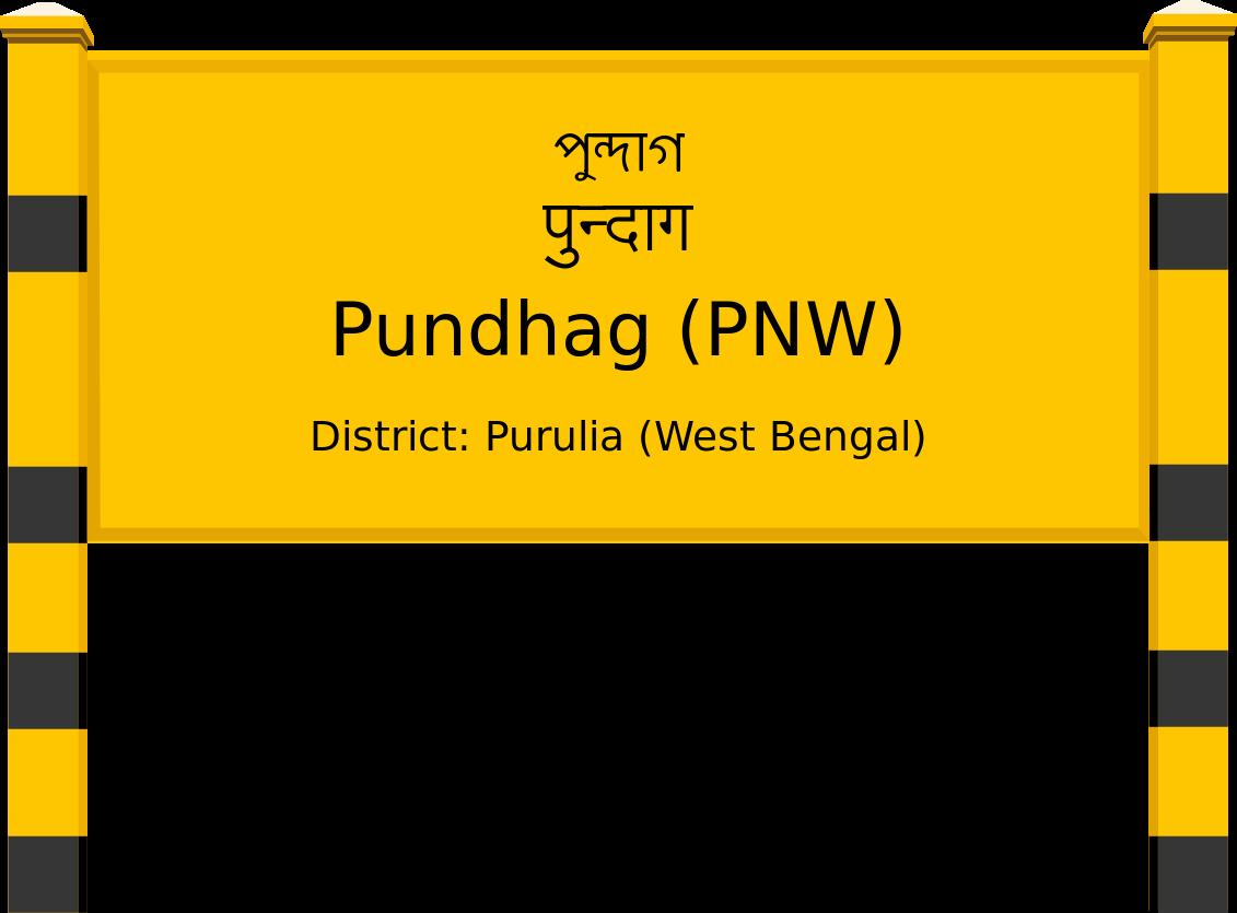 Pundhag (PNW) Railway Station