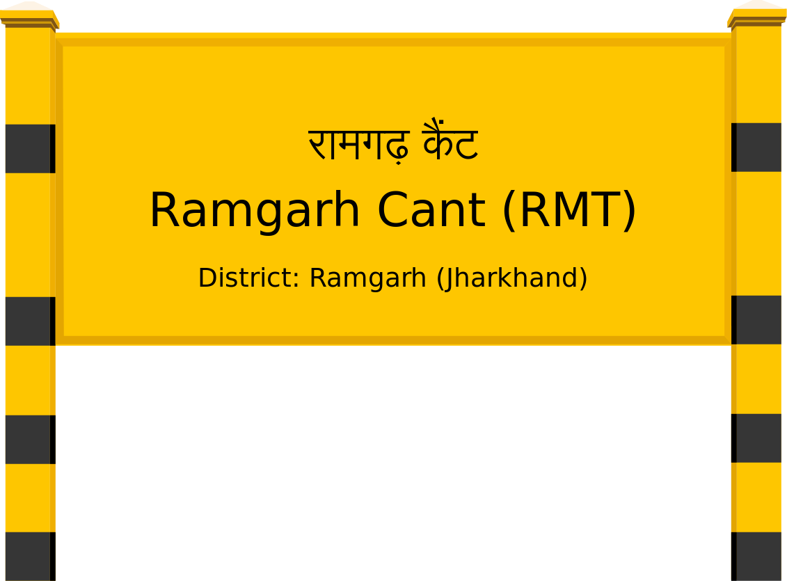 Ramgarh Cant (RMT) Railway Station