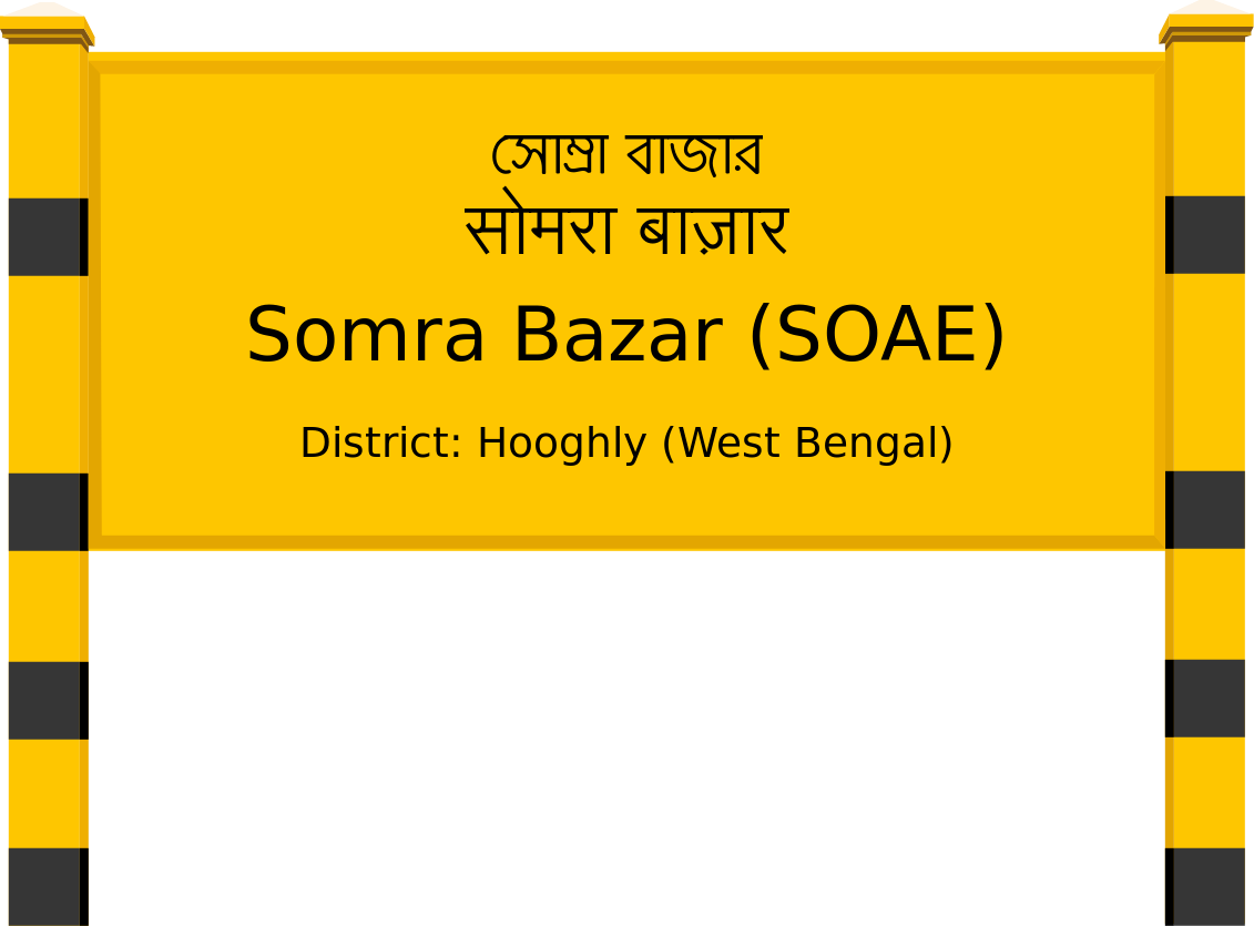 Somra Bazar (SOAE) Railway Station