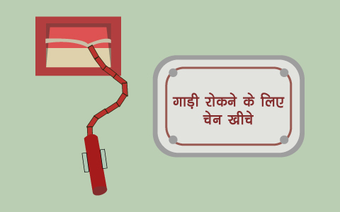 Ry bulletin chain pulling rules hindi 1540359910